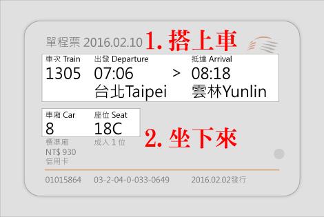 高鐵車票02.jpg