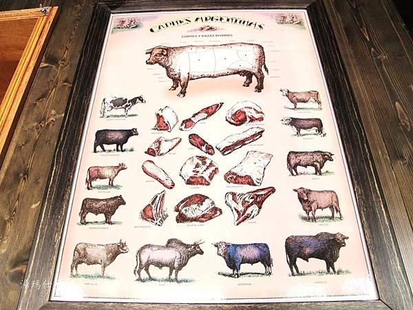 熟成牛排,高雄熟成牛排,高雄頂級牛排店,美式牛排館,ibeef_10