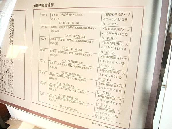 台南小旅行景點,新化大目降,楊逵文學館,新化老街,場役街,街役場_11