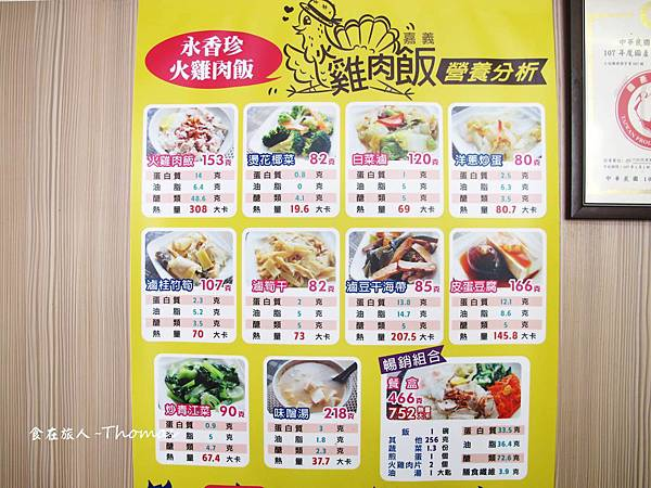 CHIAYI FOOD,嘉義雞肉飯,嘉義小吃,嘉義車頭火雞肉飯_26.JPG