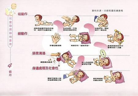 兒童發展篩檢表 4個月