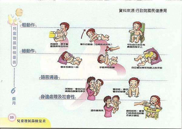 兒童發展篩檢表  6個月