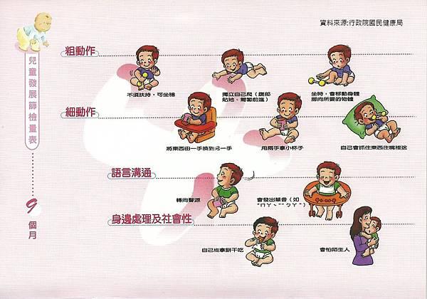 兒童發展篩檢表  9個月