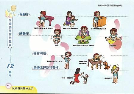 兒童發展篩檢表  12個月