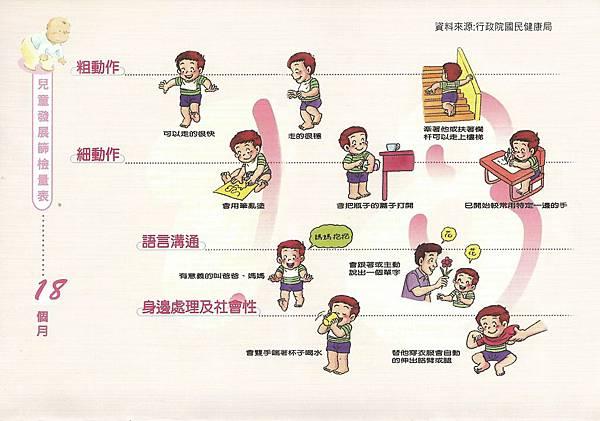 兒童發展篩檢表  18個月