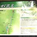松瀧岩指標