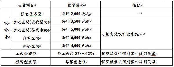2016.05.14-收費標準