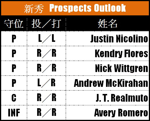 Prospects Outlook.jpg