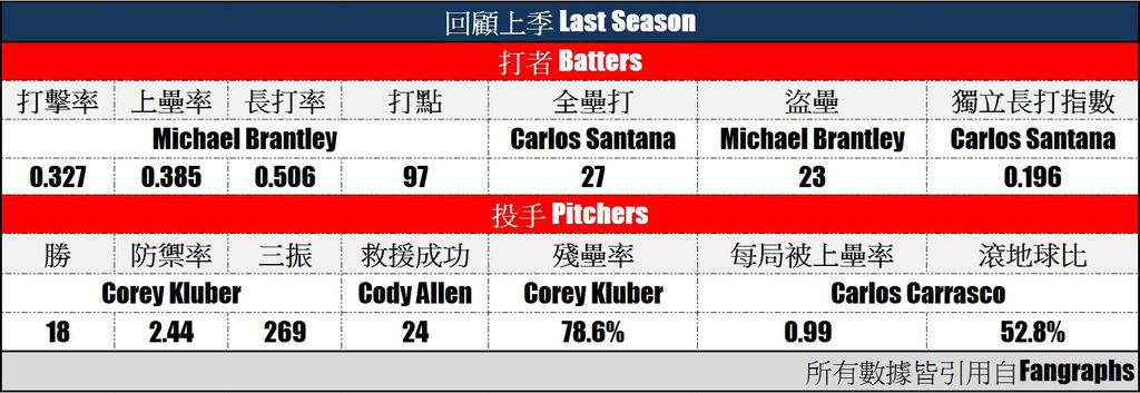 Last Season.JPG
