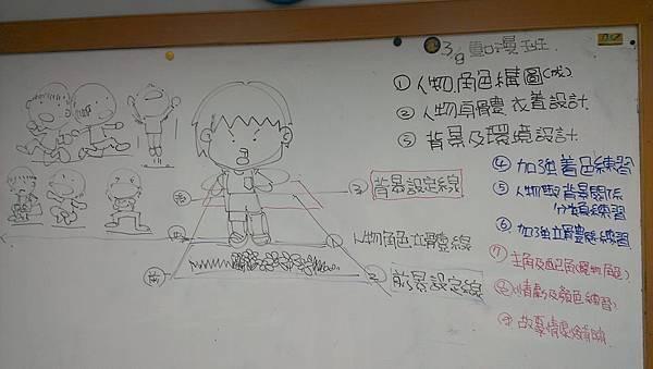 第一堂手繪動漫課介紹