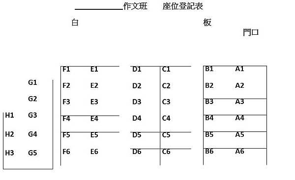 作文座位表