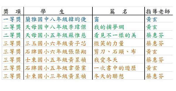 17屆世界華人作文大賽得獎結果