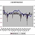 融資(20080115).JPG