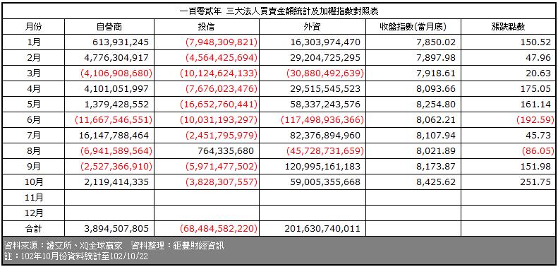 1023-4