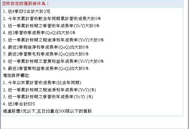 20131031營收及獲利連續2季成長公司.3