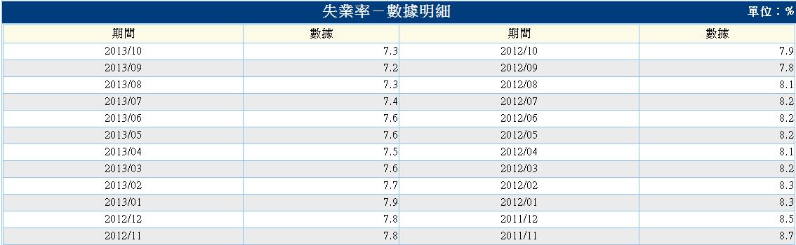 美-失業率-2.PNG