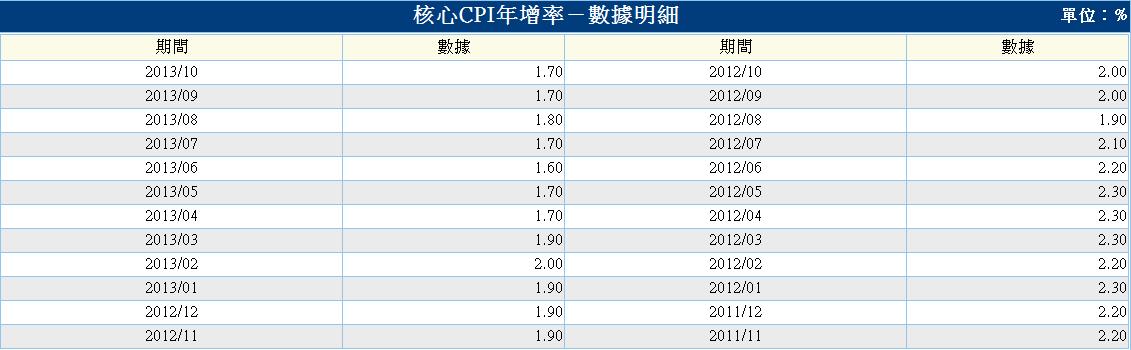 美-cpi-4.PNG