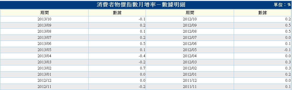 美-消費-2.PNG