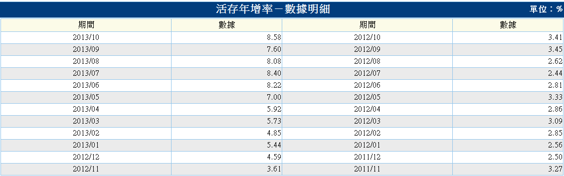 定活存-6.PNG