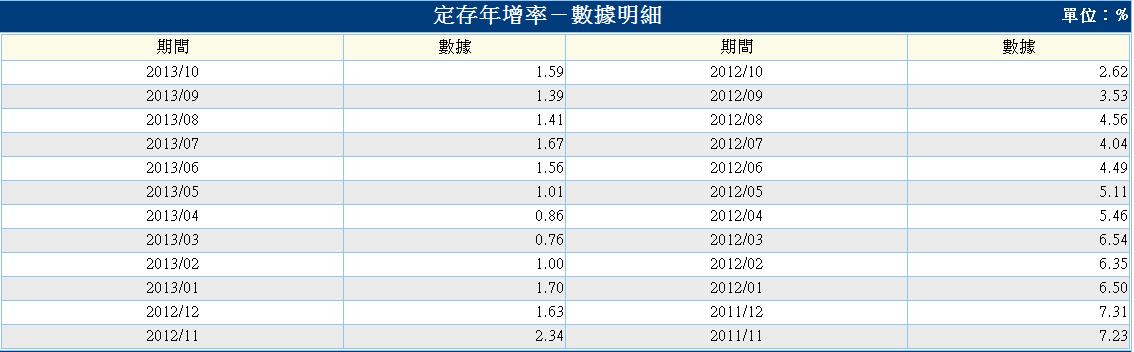 定活存-4.PNG