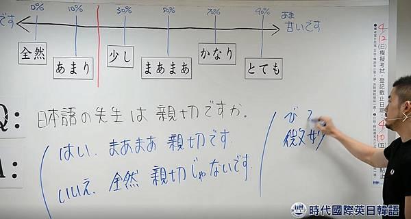 日文上課情境, 日文檢定, 日文會話, 日文補習班台北, 日文補習班推薦