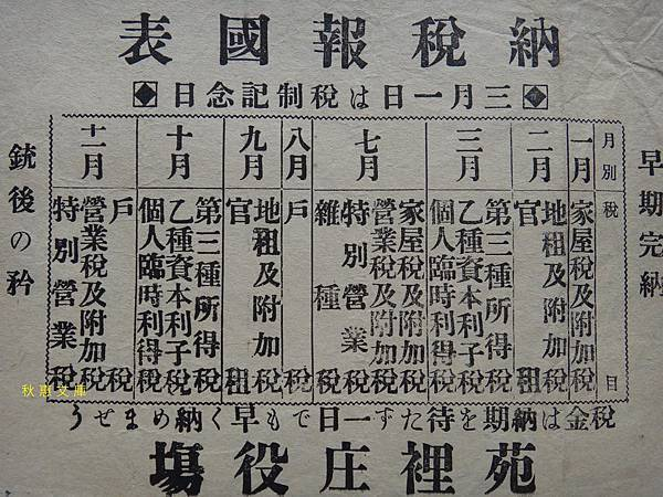 日本時代納稅報國表