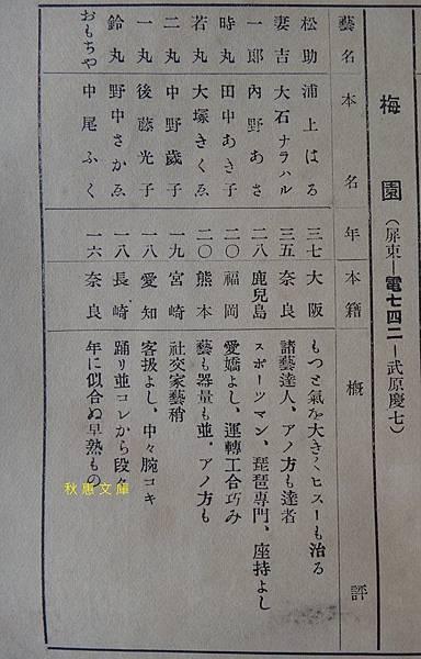昭和5年(1930)屏東料亭藝妓介紹2