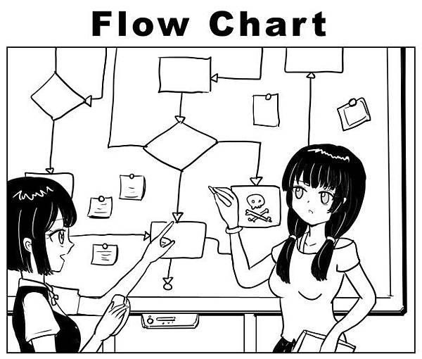 flowchart_0