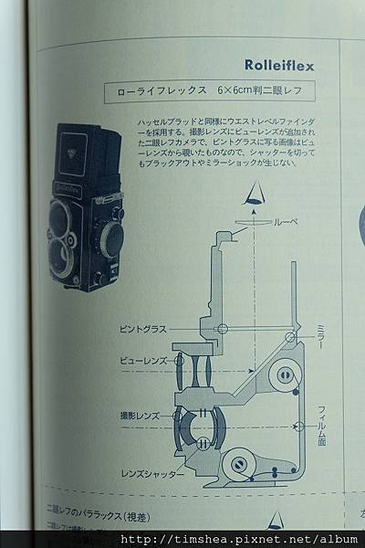中型相機介紹 Rolleiflex 結構