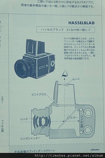 中型相機介紹 hassselblad 結構