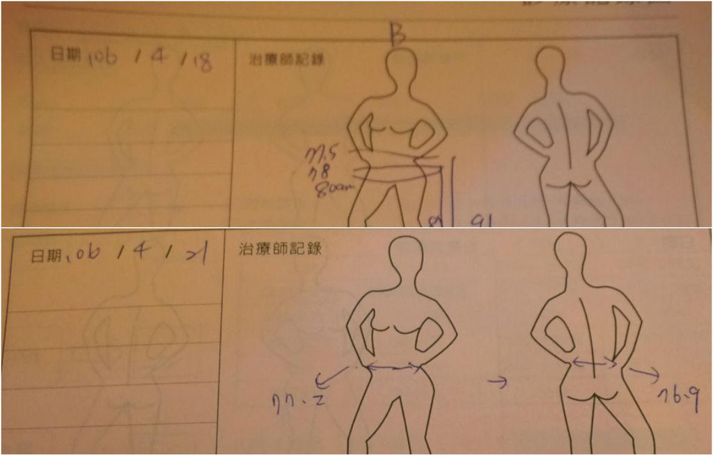 第一二次腰圍測量.jpg