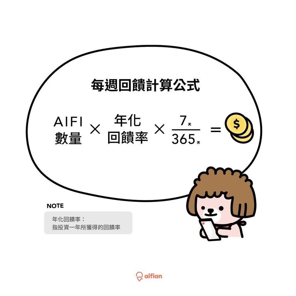 aifian 購買AIFI收益