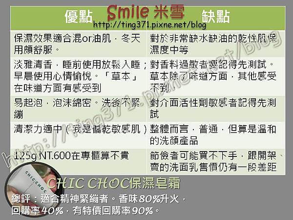 chicchoc保濕皂霜_10.JPG