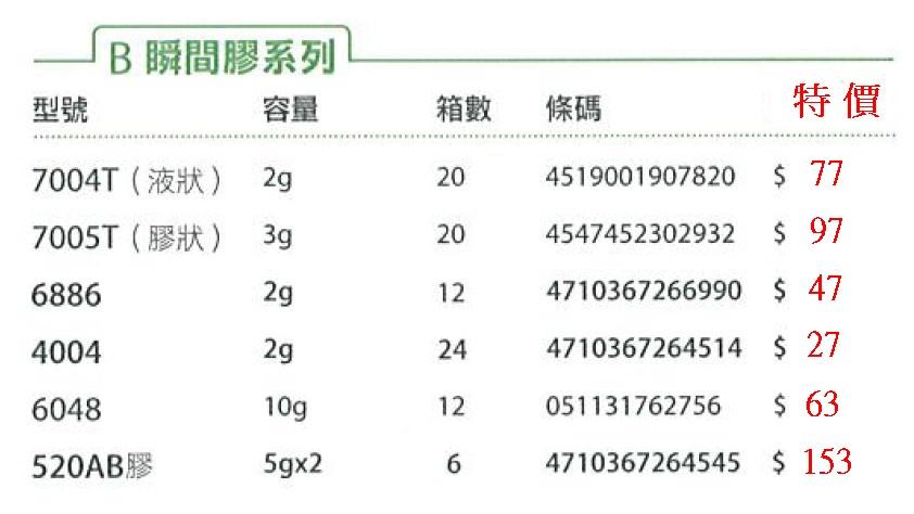 4-20-7004強力膠字