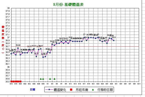 體溫表.jpg