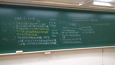 運規讀書會2.jpg