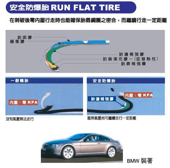 RFT輪胎:彩色結構圖