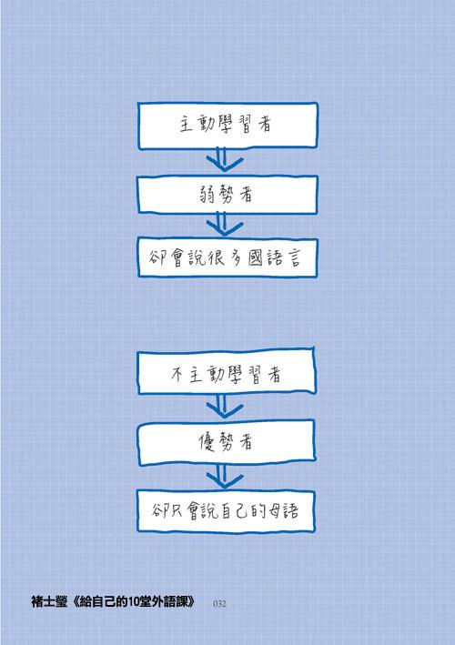褚士瑩《給自己的10堂外語課》