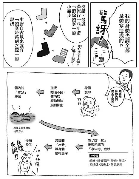 30天生薑力改變失調人生1001(6) 20