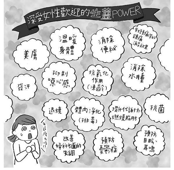 大田-30天生薑力改變失調人生-1015_修正 25