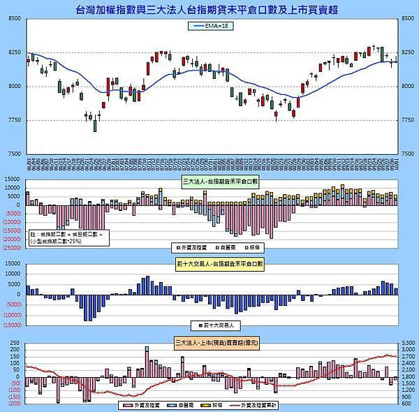 2013-10-01_外資動態.jpg