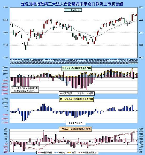 TWII-INDEX_2013-1008.jpg