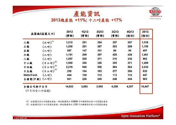 台積電(2330)-2013Q3法說-08.jpg