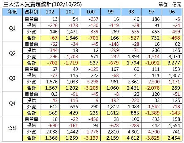 統計2_2013-1025
