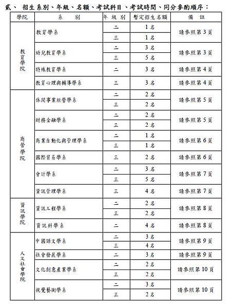 屏東大學簡章