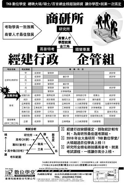 100924商管人才學歷就業金三角(內湖).JPG