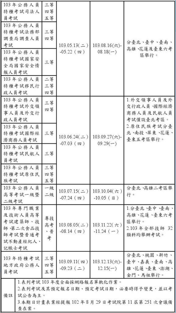 103年度考試計畫表2