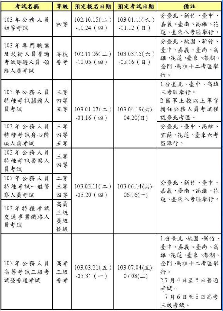 103年度考試計畫表
