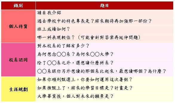 管理學群推甄-1.JPG