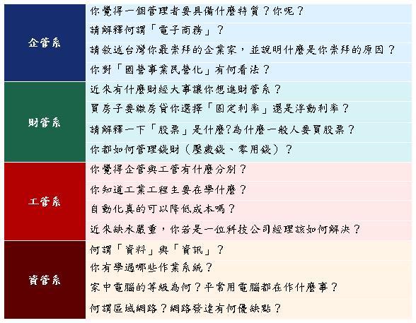 管理學群推甄-2.JPG